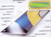 Equipo energía solar agua caliente