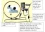 Audifono espia examenes copiar. Envio toda España Modelo Diferente 2010
